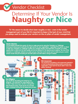 checklist-landing-vendor-checklist-determine-if-your-vendor-is-naughty-or-nice