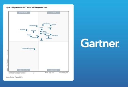 Gartner Quadrant final_Blog Feature_1200x630 copy
