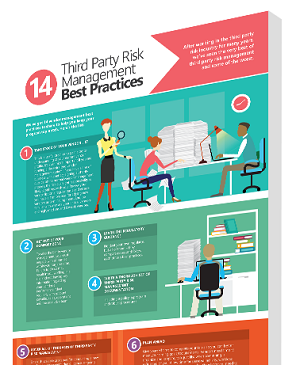 bank-credit-union-infographic-14-tprm-best-practices-cropped.png