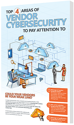 areas of vendor cybersecurity to pay attention to