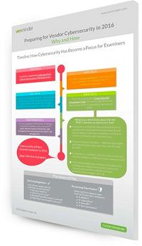 bank-credit-union-infographic-landing-preparing-vendor-cybersecurity.png
