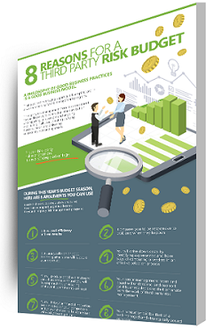 reasons for a third party risk budget