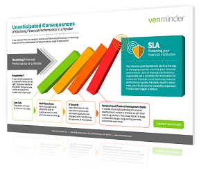 bank-credit-union-infographic-landing-unanticipated-consequences-vendor-management.png