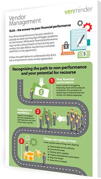 bank-credit-union-infographic-landing-vendor-contracts-SLA's.png