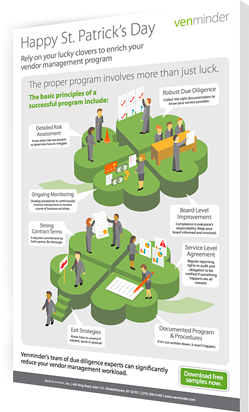 bank-credit-union-infographic-landing-vendor-management-st-patrick-clover.png