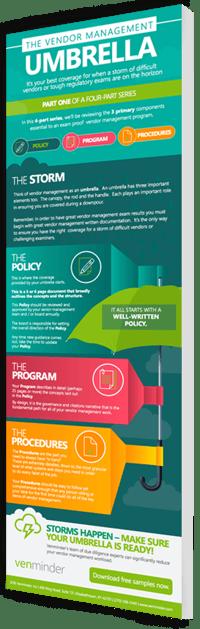 vendor management umbrella series part 1