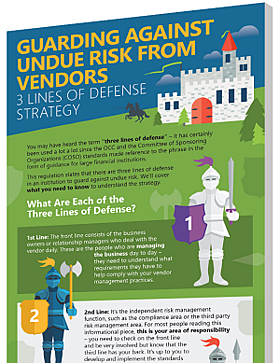 bank-credit-union-lender-infographic-landing-3-lines-defense-strategy.png
