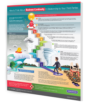 bank-credit-union-mortgage-infographic-landing-business-continuity-in-relationship-third-parties.png