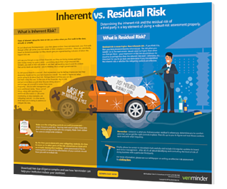 inherent risk residual risk