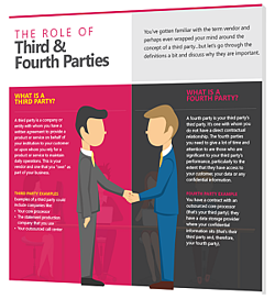 role of third and fourth parties