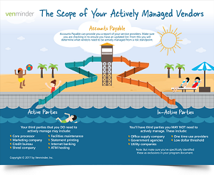 bank-credit-union-mortgage-infographic-landing-scope-of-your-actively-managed-vendors.png