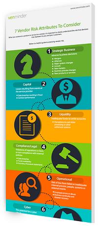 bank_credit_union_Infographic_Landing_7_vendor_risks.png
