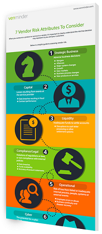 bank_credit_union_Infographic_Landing_7_vendor_risks.png