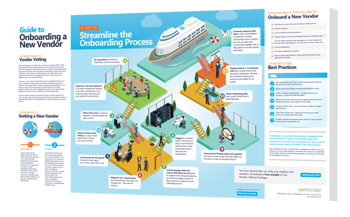 infographic-guide-vendor-onboarding-mitigate-risk