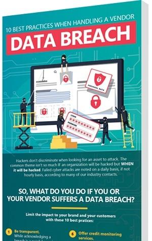 infographic-landing-10-best-practices-vendor-data-breach