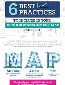 vendor management map 2021