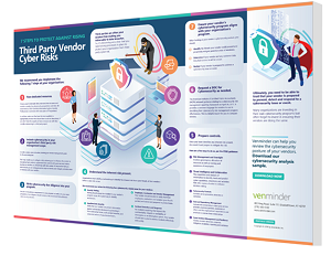 infographic-landing-7-steps-protect-against-third-party-cyber-risks
