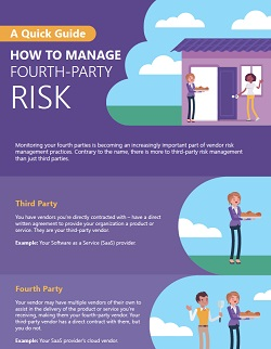 manage fourth-party risk