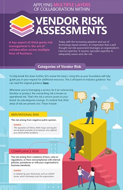 collaboration within vendor risk assessments