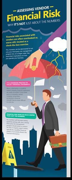 vendor financial risk
