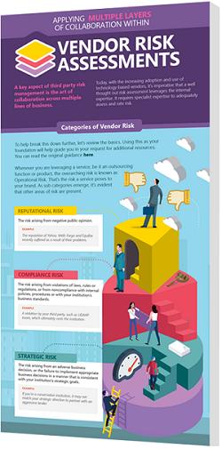 vendor risk assessment collaboration streamline