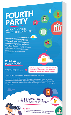 fourth party oversight how to organize the effort