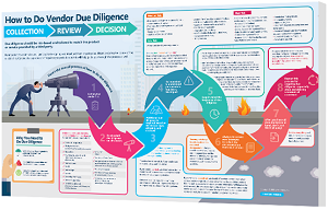 infographic-landing-how-to-do-vendor-due-diligence