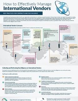 manage international vendors
