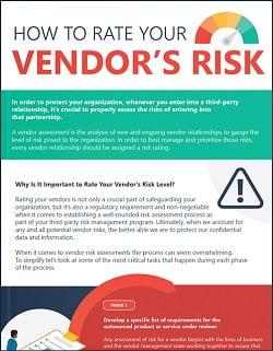 rate vendors risk