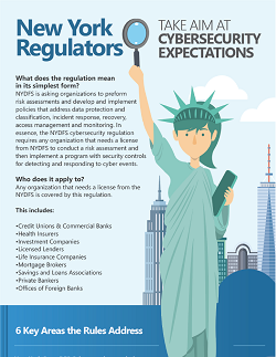 infographic-landing-new-york-regulators-take-aim-at-cybersecurity-expectations