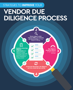 infographic-landing-strategies-to-improve-your-vendor-due-diligence-process