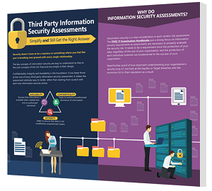 infographic-landing-third-party-infosec-assessment