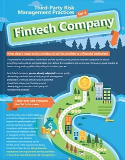 third-party risk best practices fintech