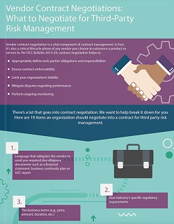 infographic-landing-vendor-contract-negotiations-what-to-negotiate-for-third-party-risk-management