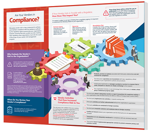 vendor compliance risk financial services