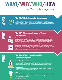 what why who how vendor management