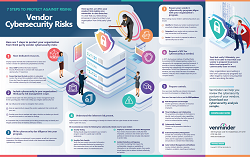 infographic-social-7-steps-protect-against-vendor-cybersecurity-risks