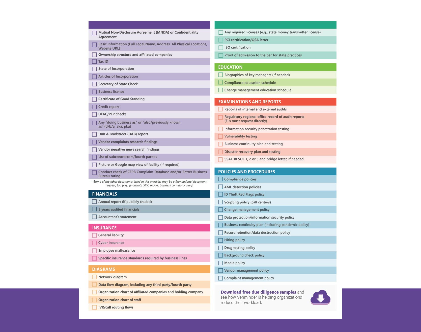 2019_resources_model_vendor_due_diligence_checklist