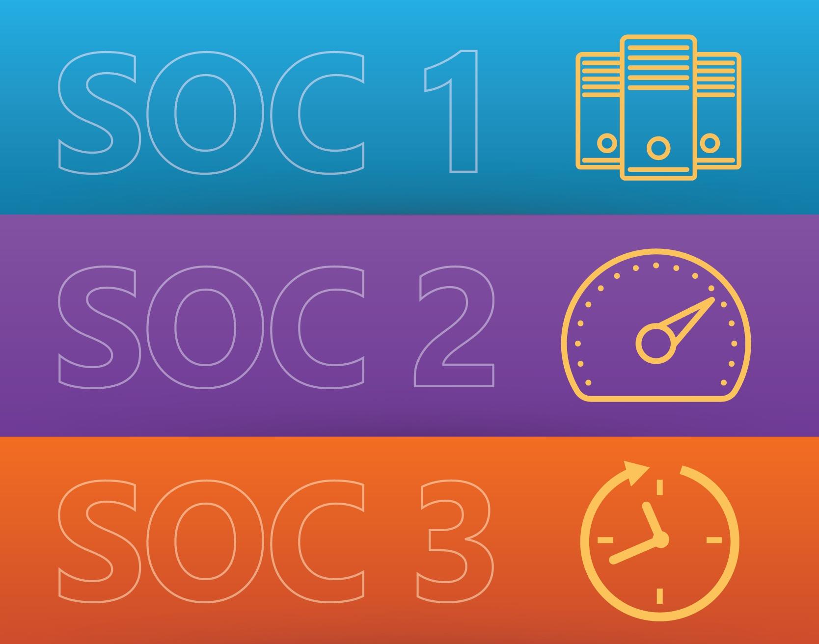 resources understanding differences between soc reports 1 2 3 infographic