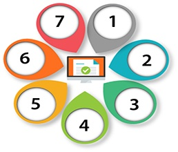 resources Key Components of a Good Vendor Management Program infographic