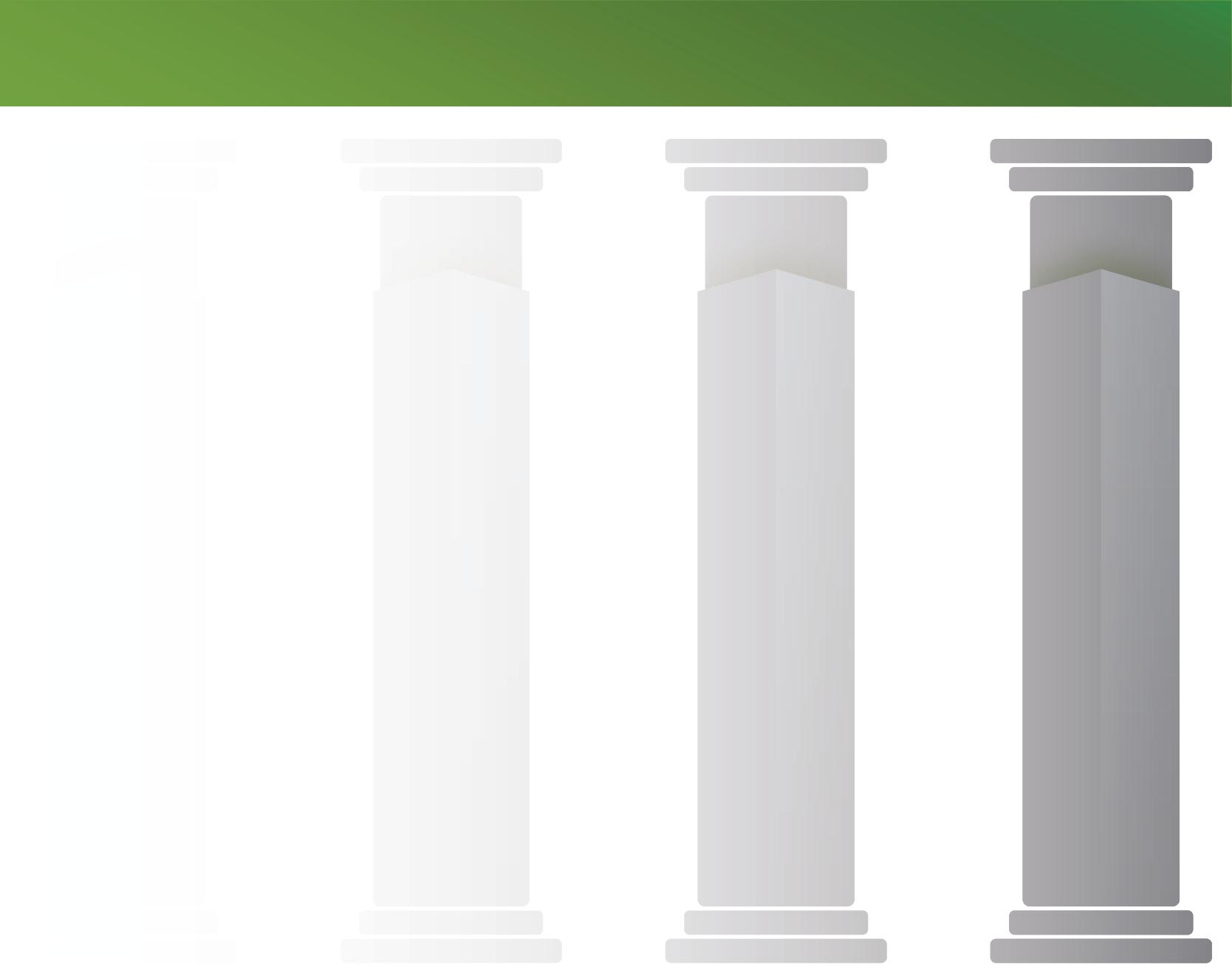 pillars of effective vendor management