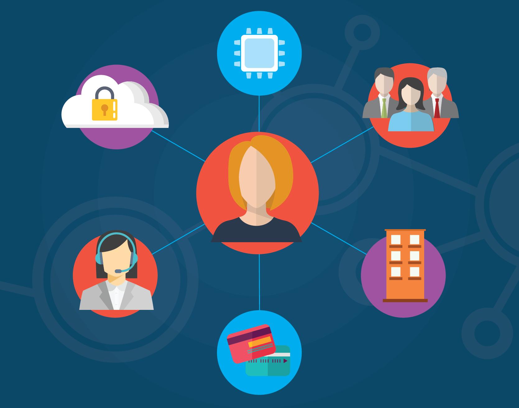 vendor management framework