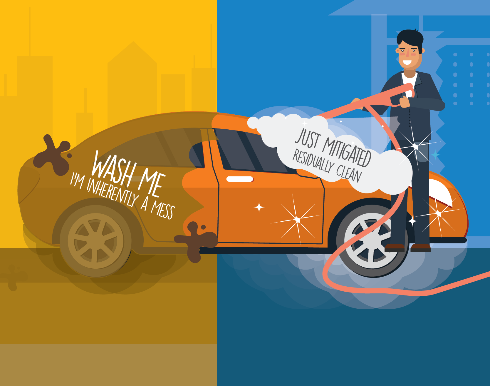 resources inherent vs residual vendor risk infographic