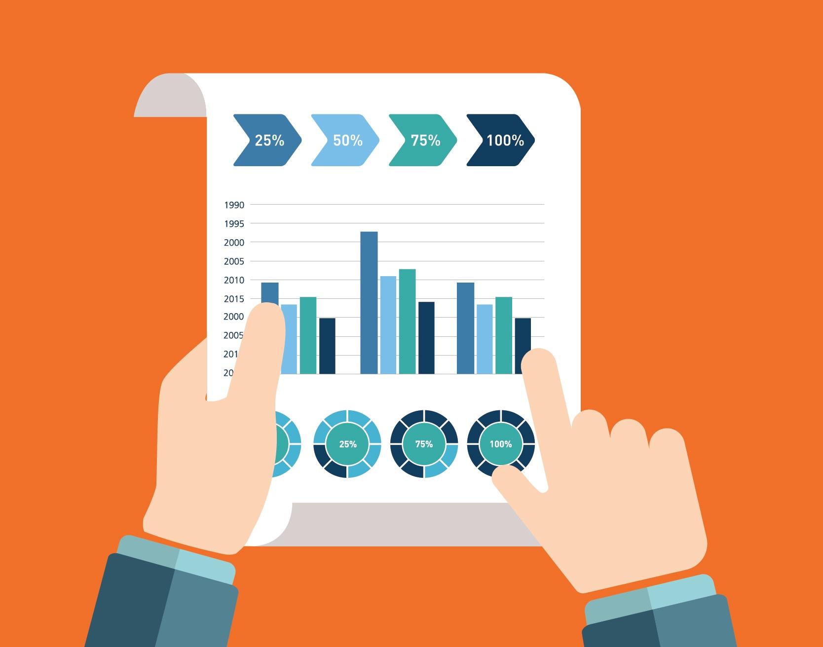 resources sample breaking down vendor financials