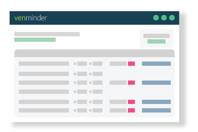 Venminder Software Feature Oversight Management