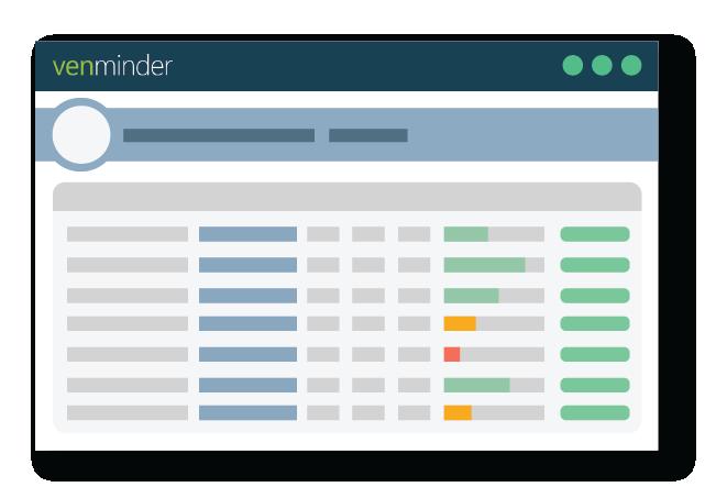 Venminder Software Feature Questionnaires