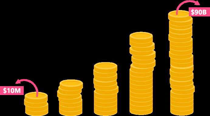 Scalable Vendor Risk Management Solutions
