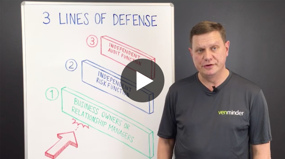 Third-Party-Thursday-Video-Library-3-lines-of-defense