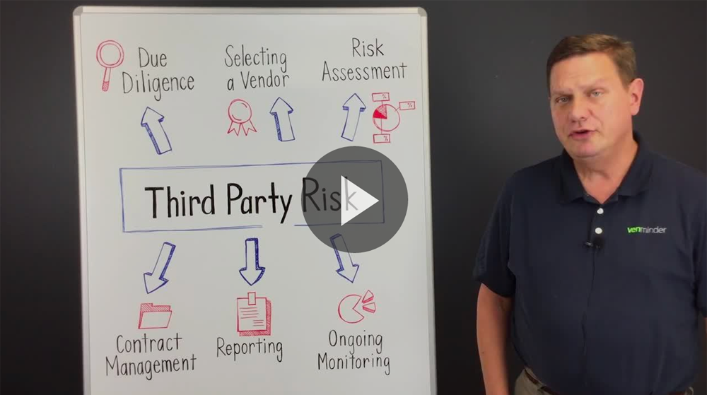 Pillars of Bank Credit Union Third Party Risk Third Party Thursday Video